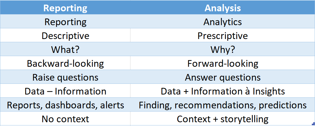 data-driven-org-table-01